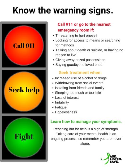 Warning signs poster